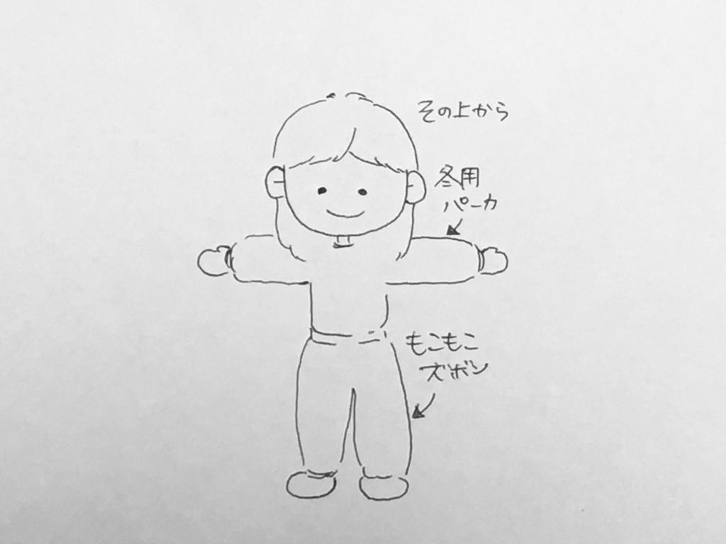 f:id:yamato0709:20181214220809j:plain