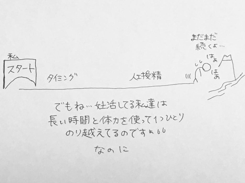 f:id:yamato0709:20181214221005j:plain