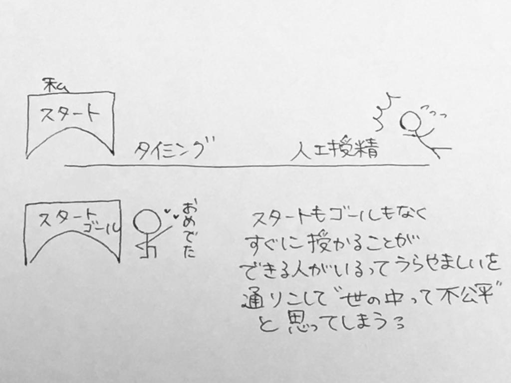 f:id:yamato0709:20181214221022j:plain