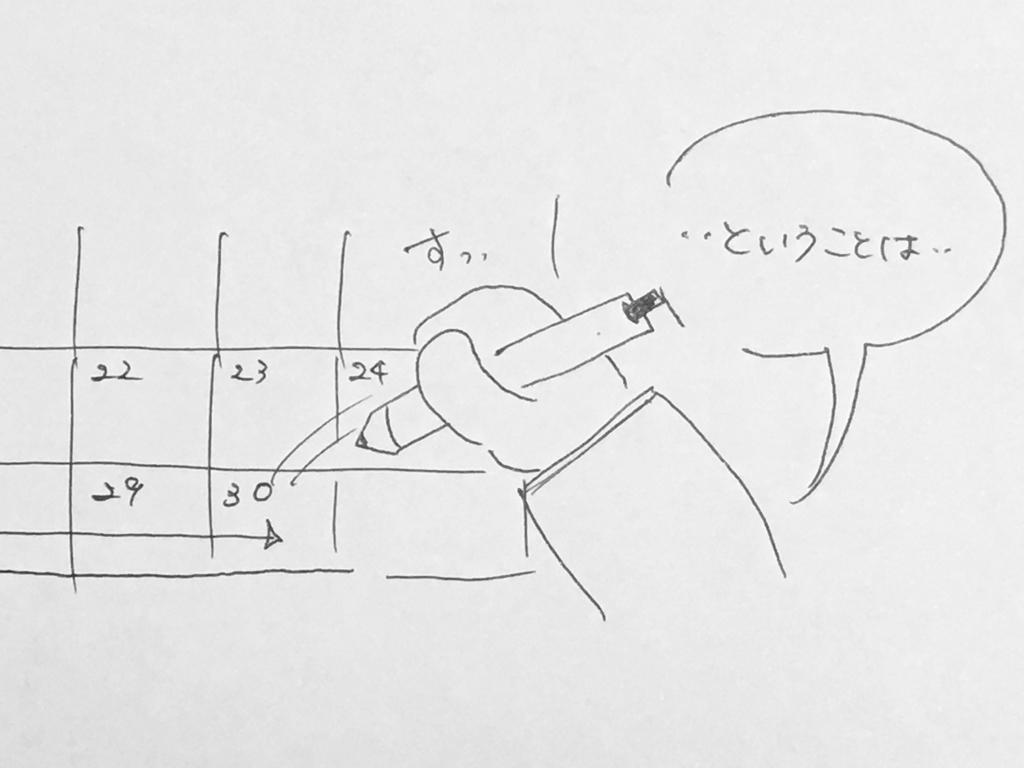 f:id:yamato0709:20190108182540j:plain