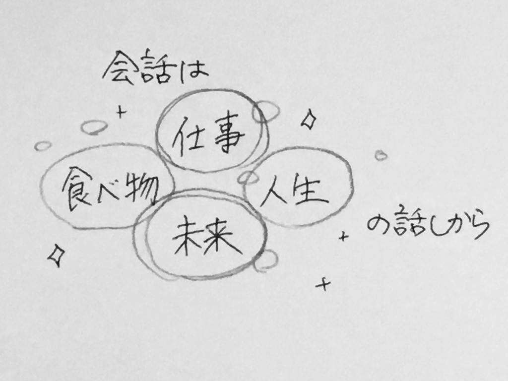f:id:yamato0709:20190113102036j:plain