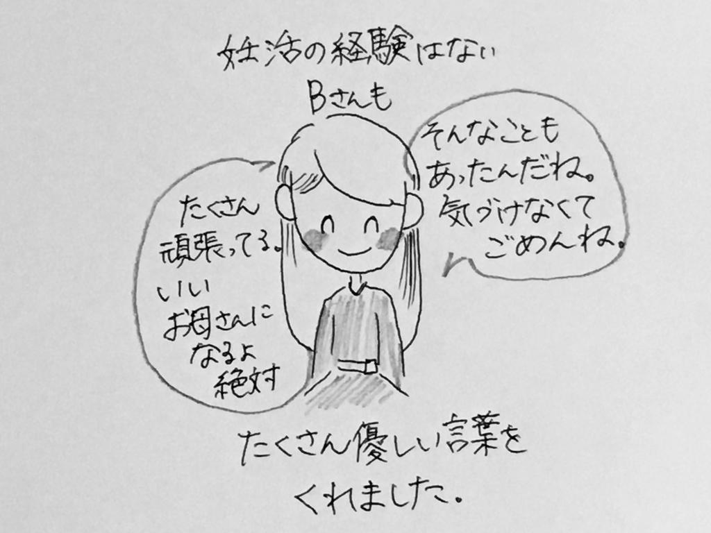 f:id:yamato0709:20190113102115j:plain