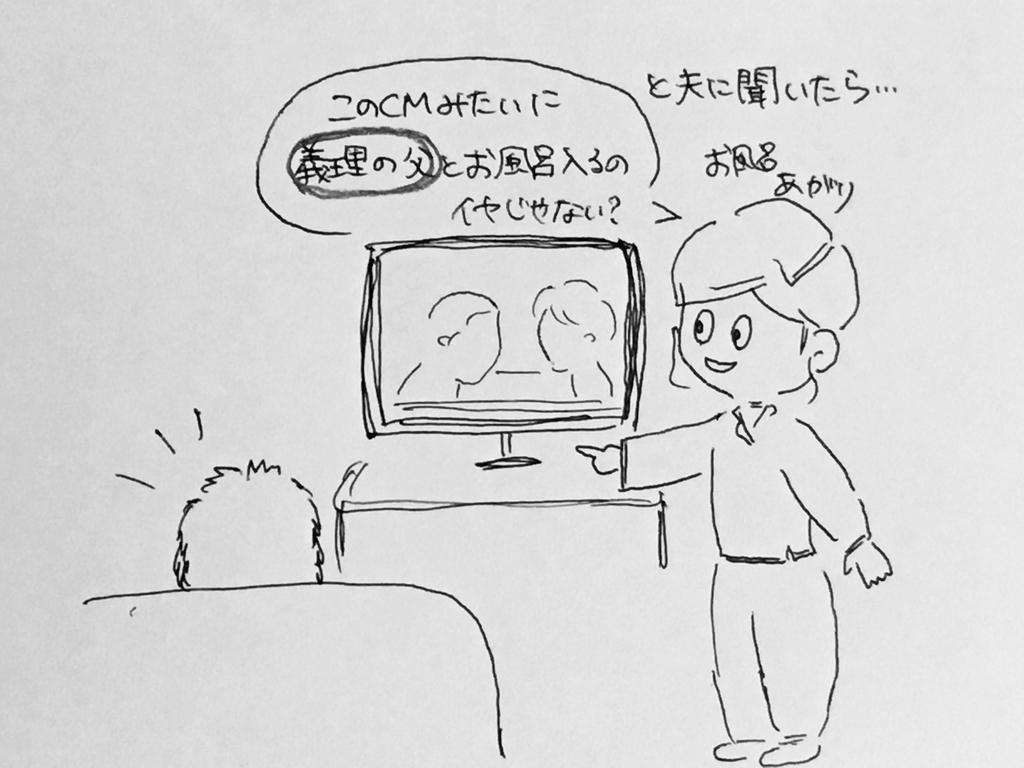 f:id:yamato0709:20190113102513j:plain