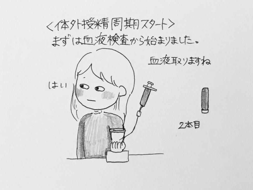 f:id:yamato0709:20190124224828j:plain