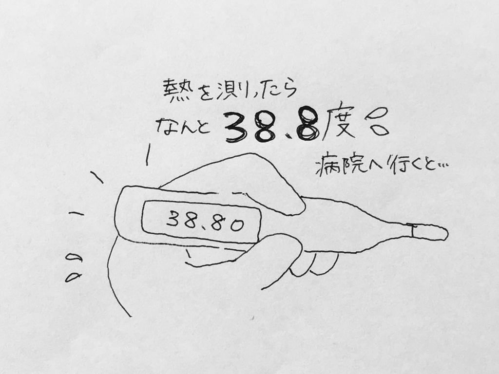 f:id:yamato0709:20190127102400j:plain