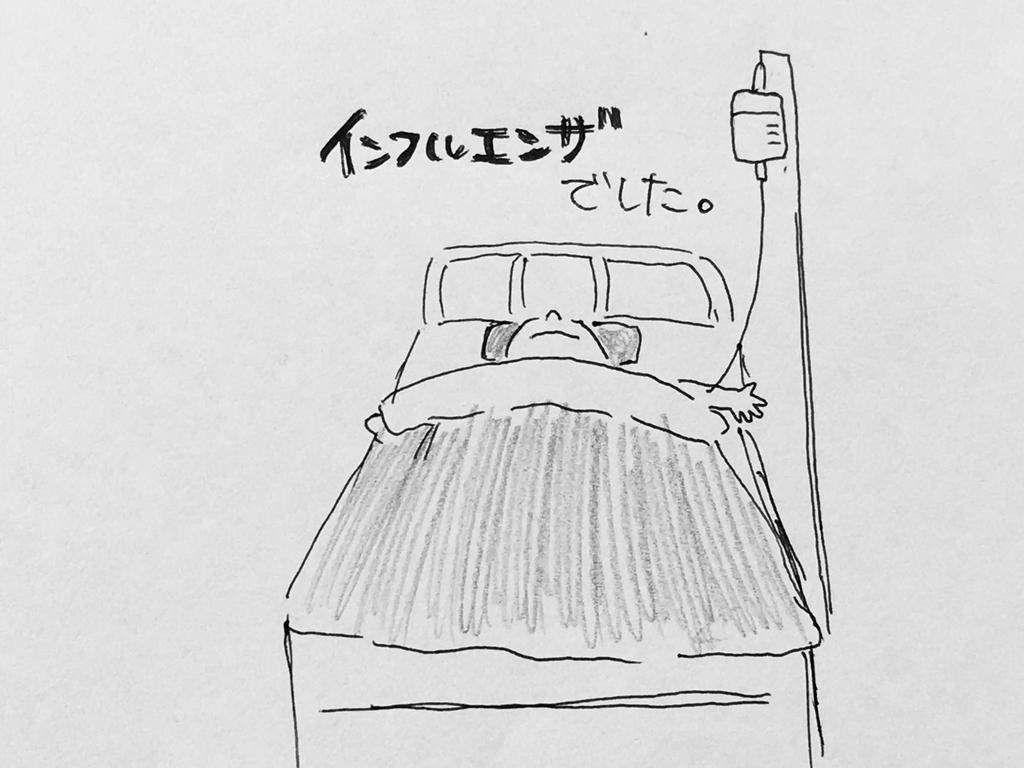 f:id:yamato0709:20190127102520j:plain