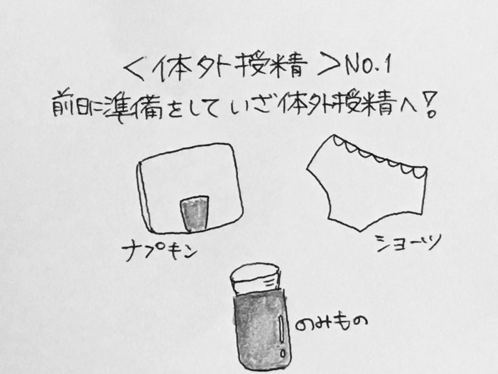f:id:yamato0709:20190201221606j:plain