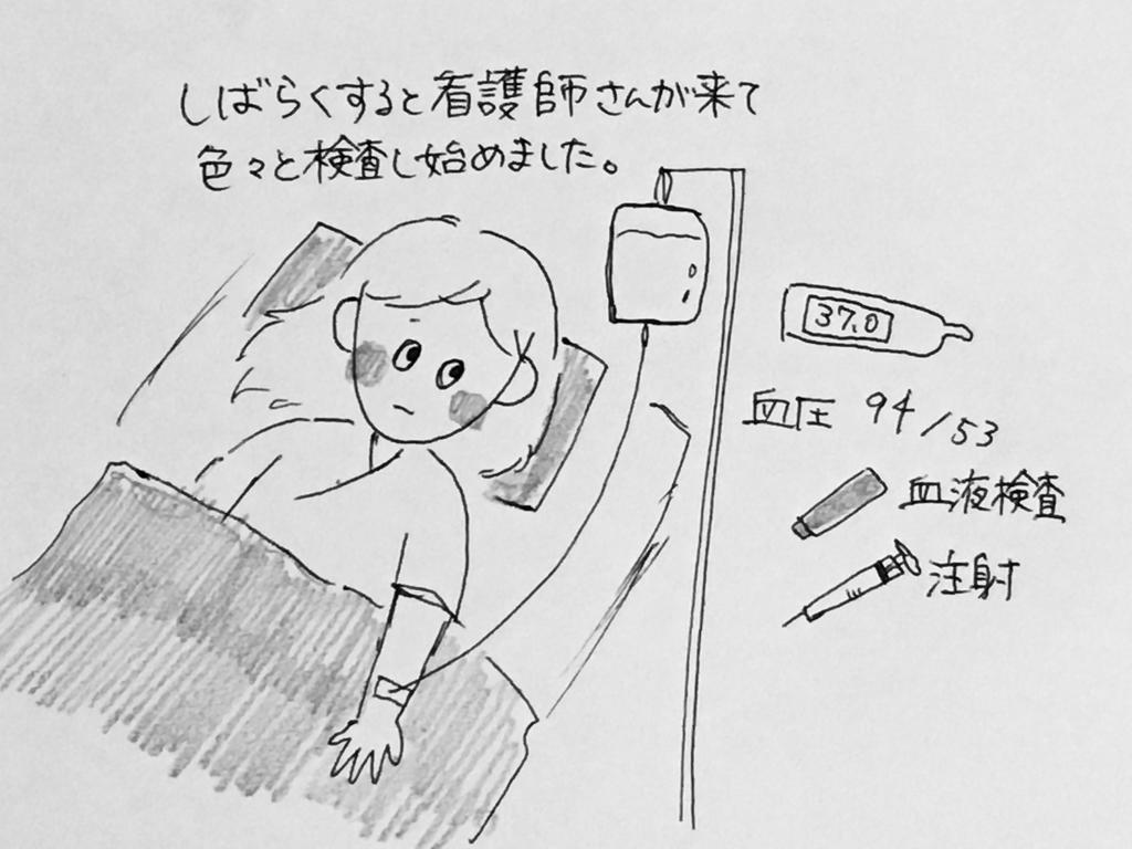 f:id:yamato0709:20190201223639j:plain