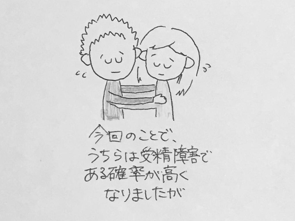 f:id:yamato0709:20190204233451j:plain