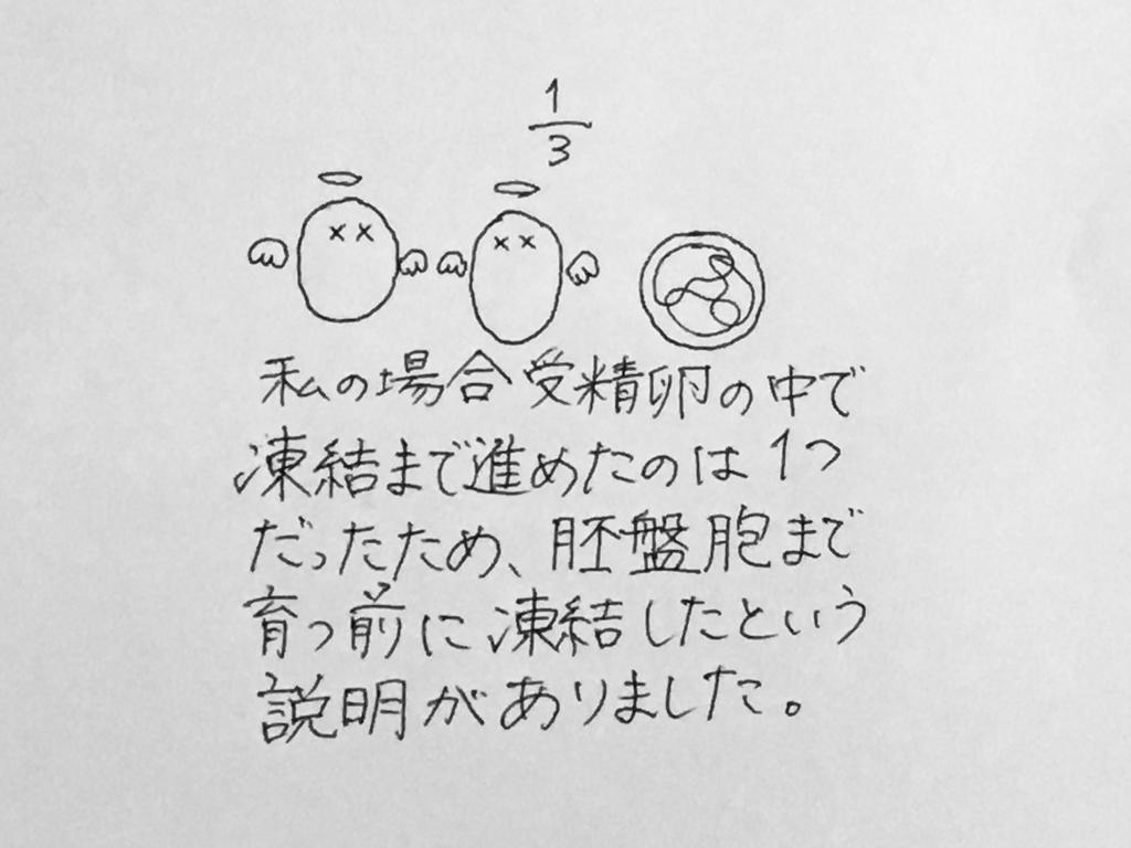 f:id:yamato0709:20190209173309j:plain