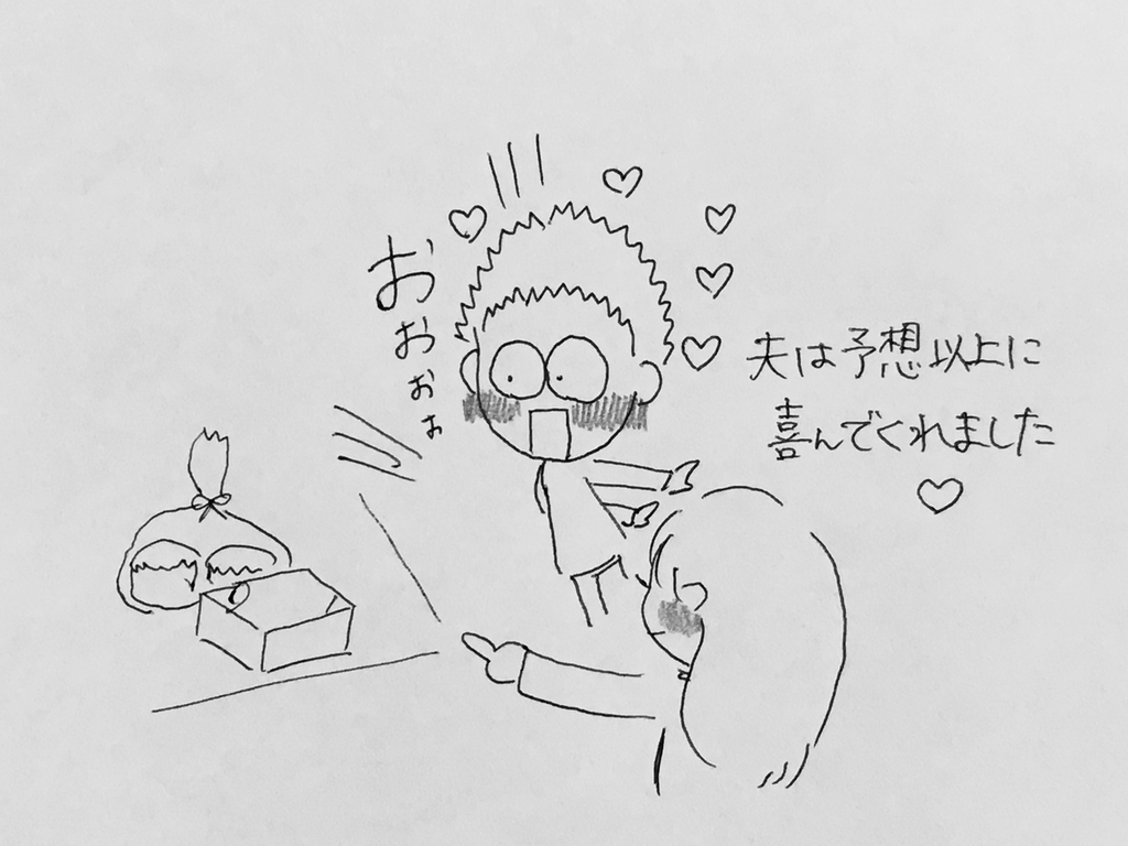 f:id:yamato0709:20190217075012j:plain