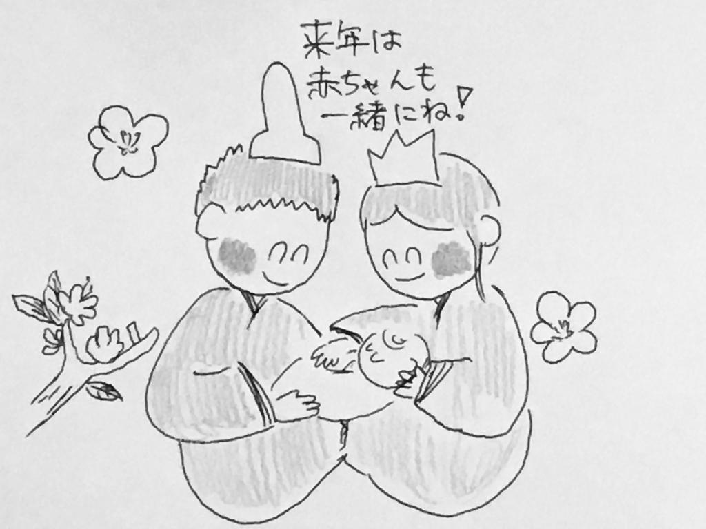 f:id:yamato0709:20190302203716j:plain