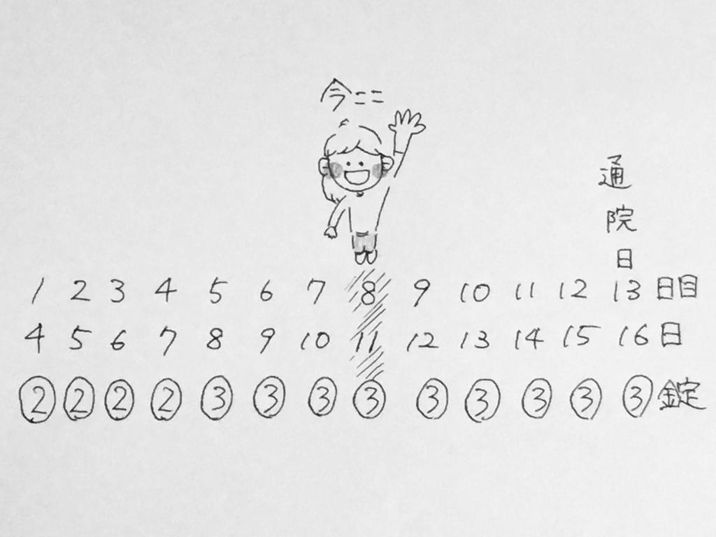 f:id:yamato0709:20190311221200j:plain