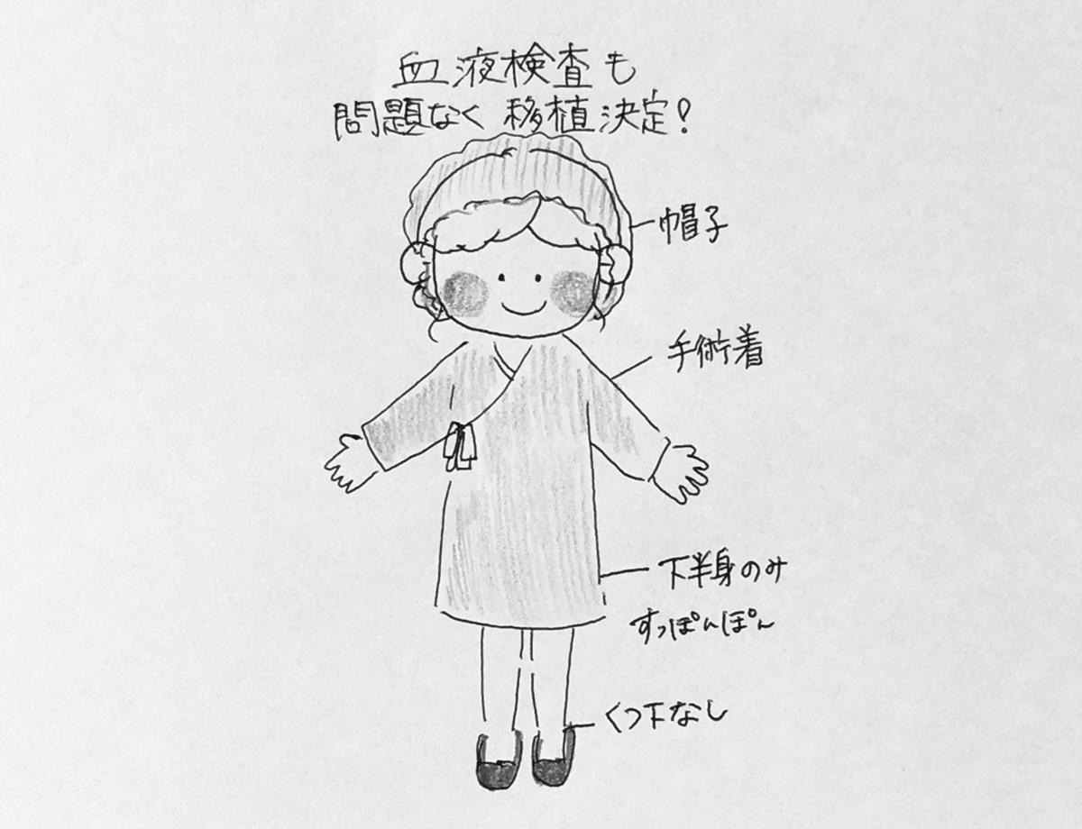 f:id:yamato0709:20190320140635j:plain