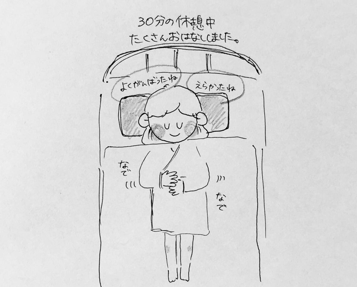 f:id:yamato0709:20190320140711j:plain