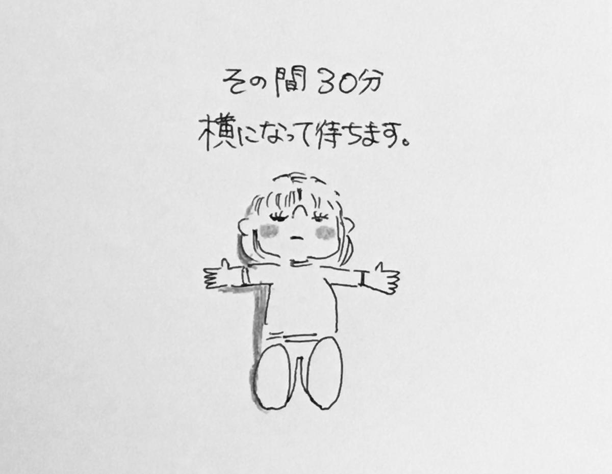 f:id:yamato0709:20190325212133j:plain