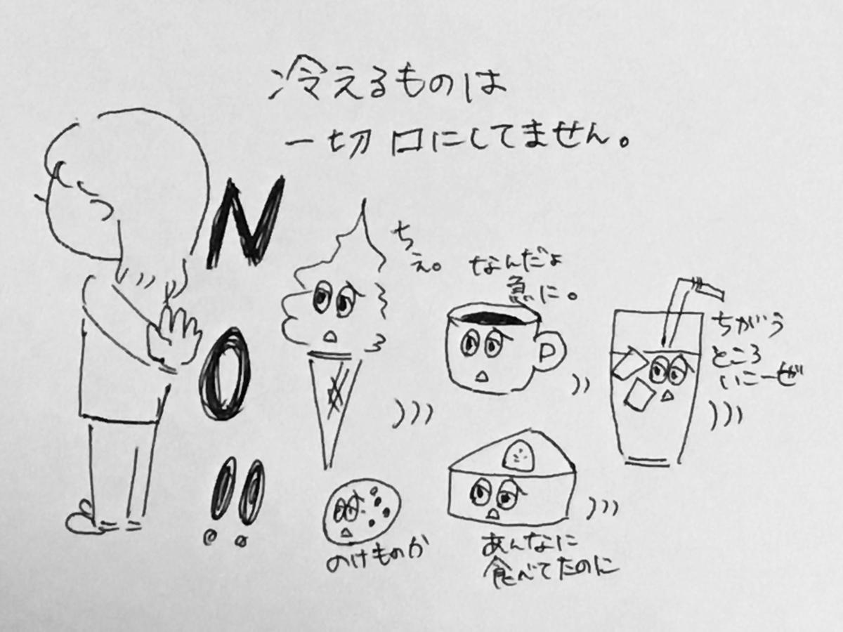 f:id:yamato0709:20190328200235j:plain