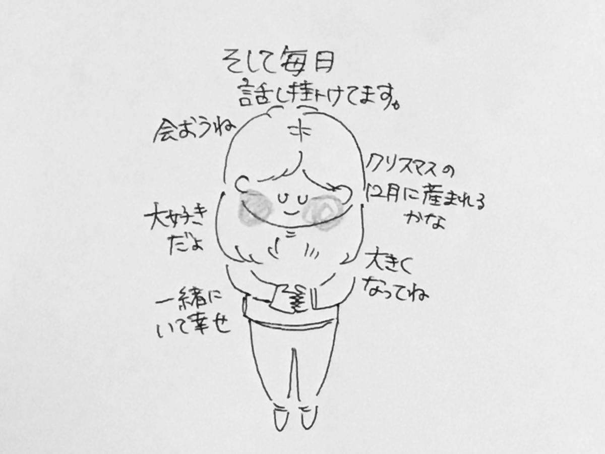 f:id:yamato0709:20190328200301j:plain