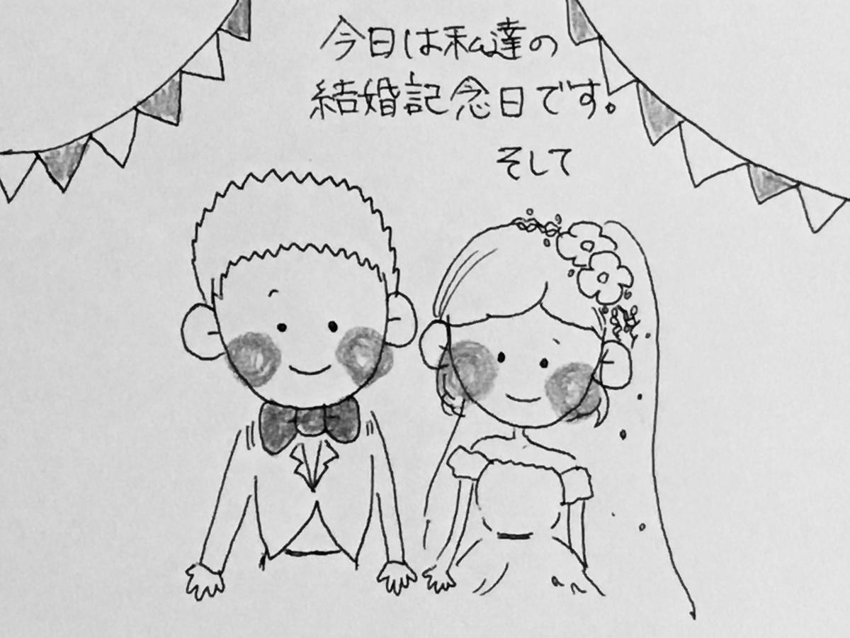 f:id:yamato0709:20190405180129j:plain