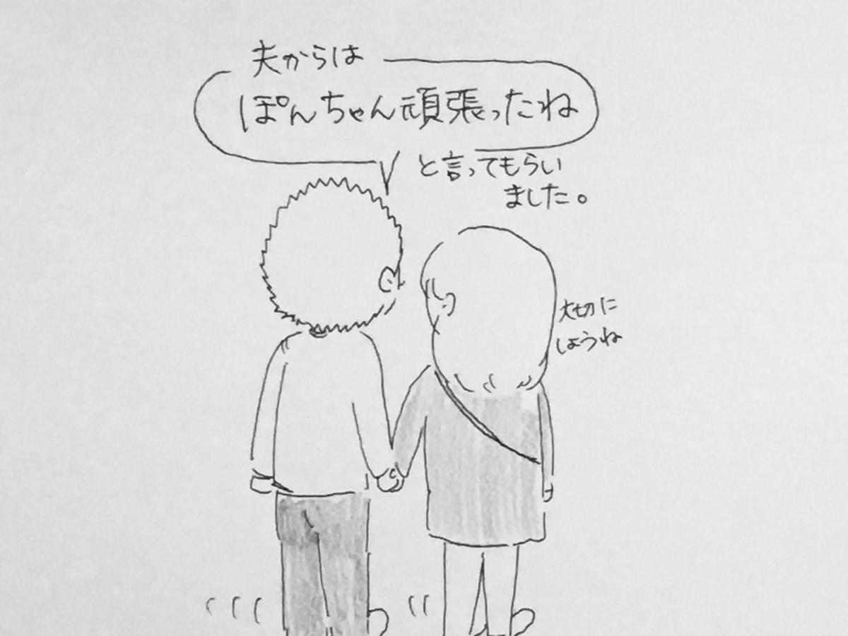 f:id:yamato0709:20190405180238j:plain
