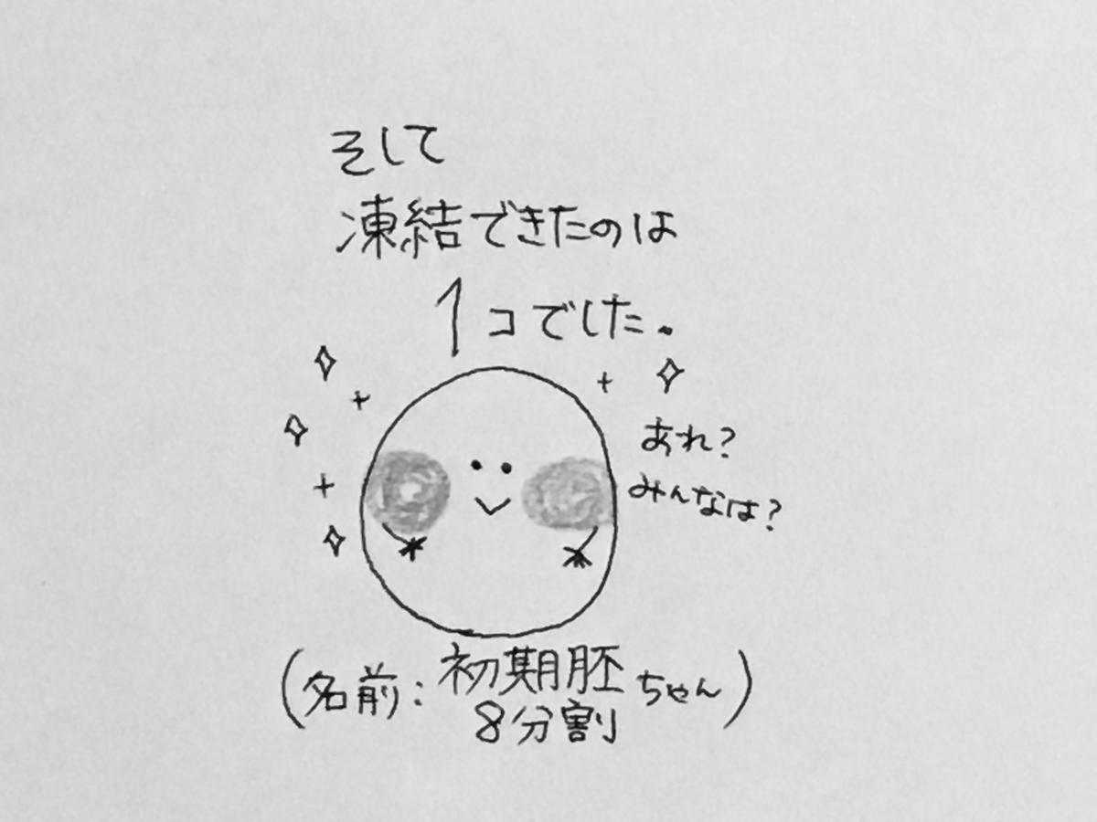 f:id:yamato0709:20190405180428j:plain