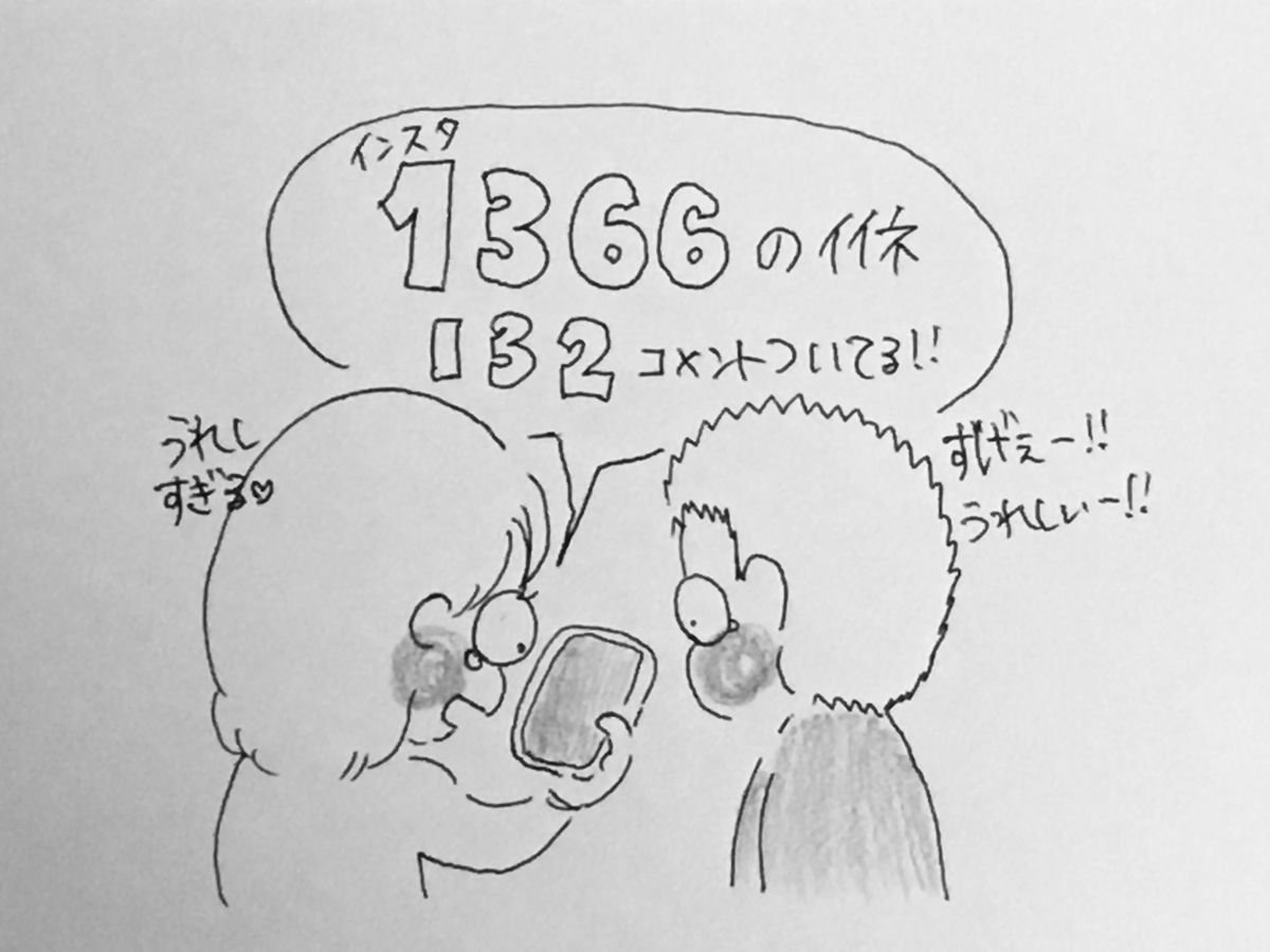 f:id:yamato0709:20190413194708j:plain