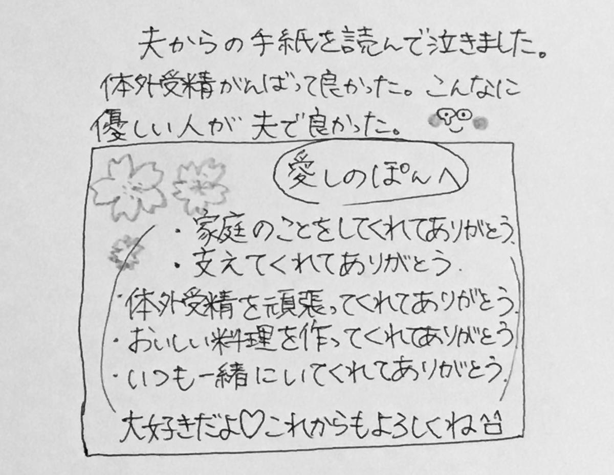 f:id:yamato0709:20190430194136j:plain