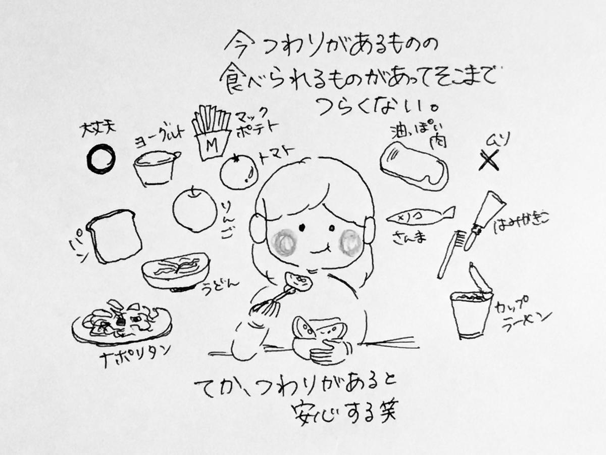 f:id:yamato0709:20190510200839j:plain