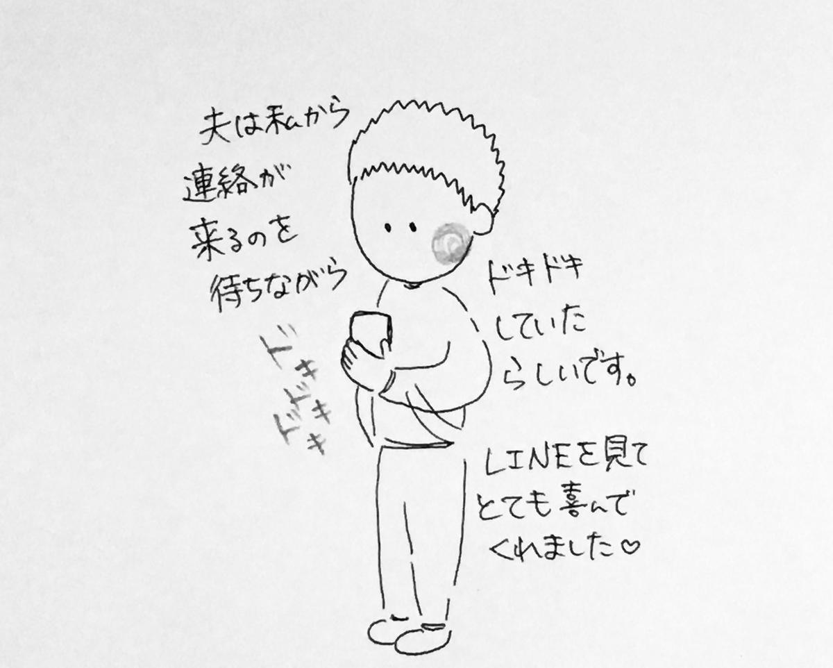 f:id:yamato0709:20190510201030j:plain