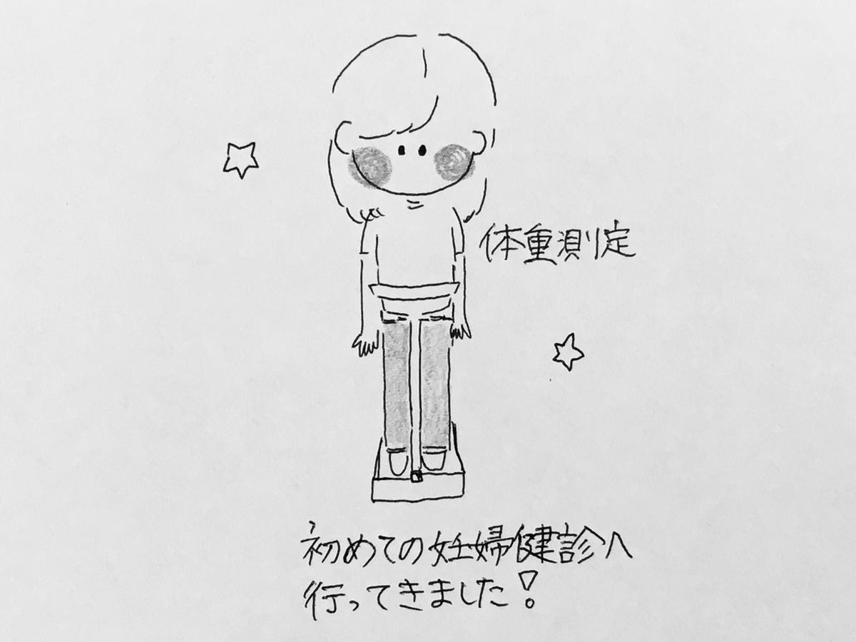 f:id:yamato0709:20190518185945j:plain