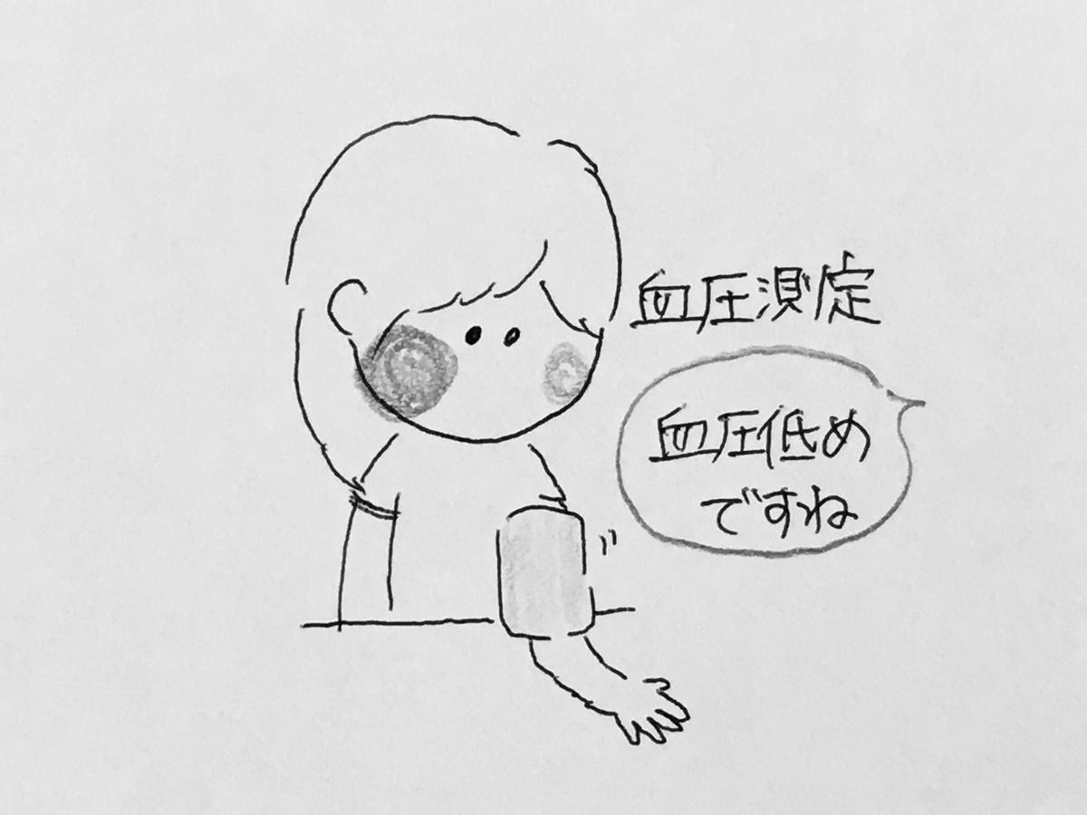f:id:yamato0709:20190518190003j:plain