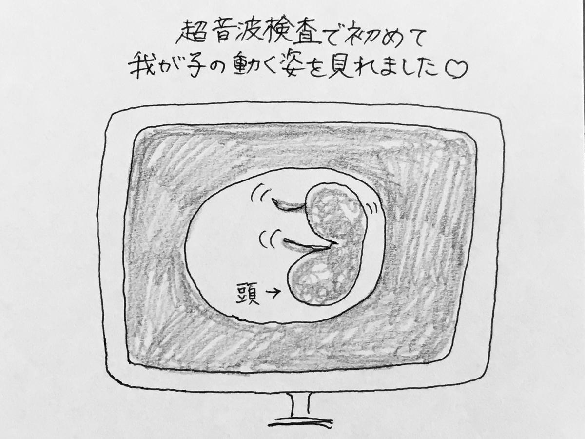 f:id:yamato0709:20190518190048j:plain