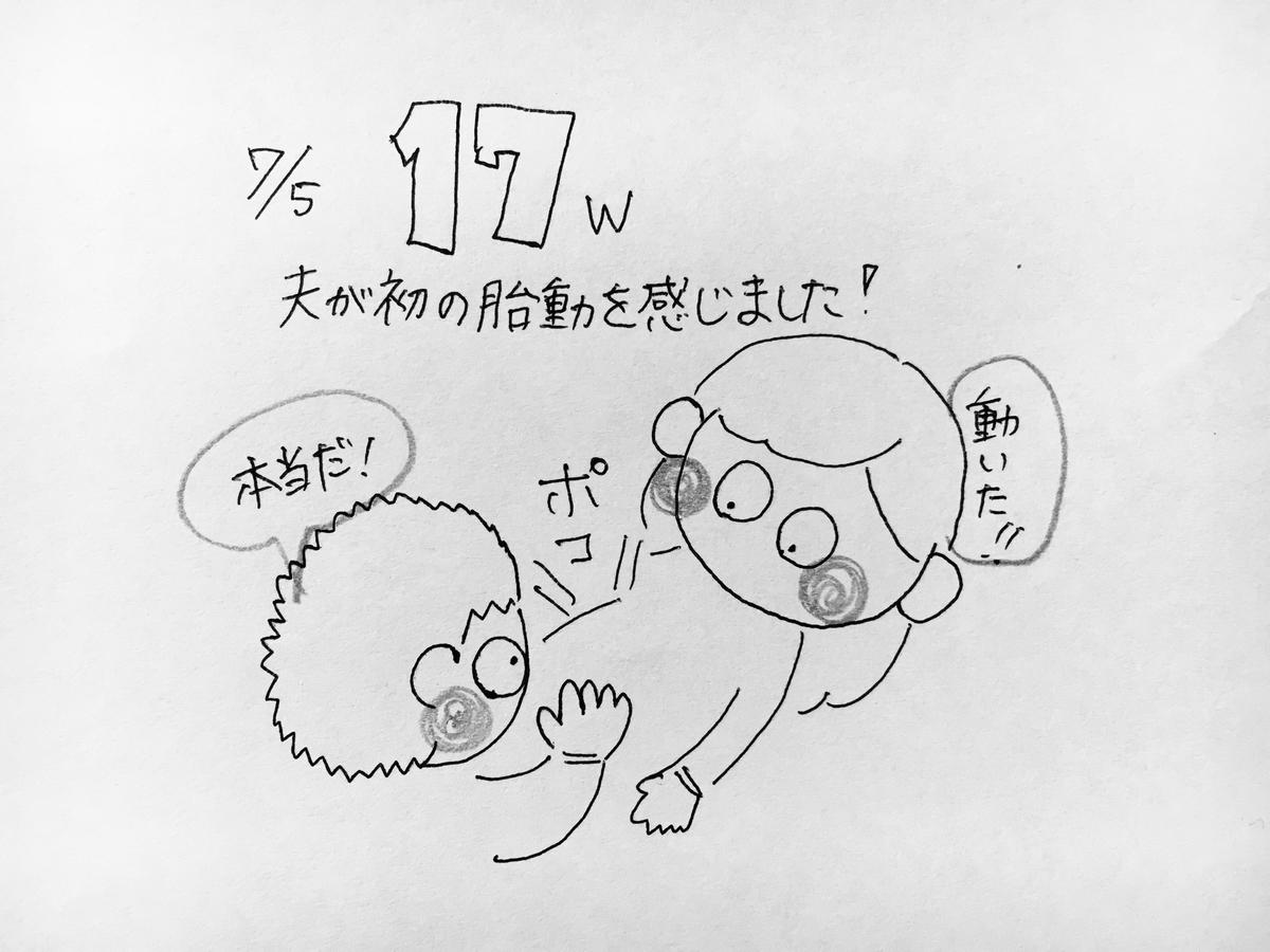 f:id:yamato0709:20190706071216j:plain