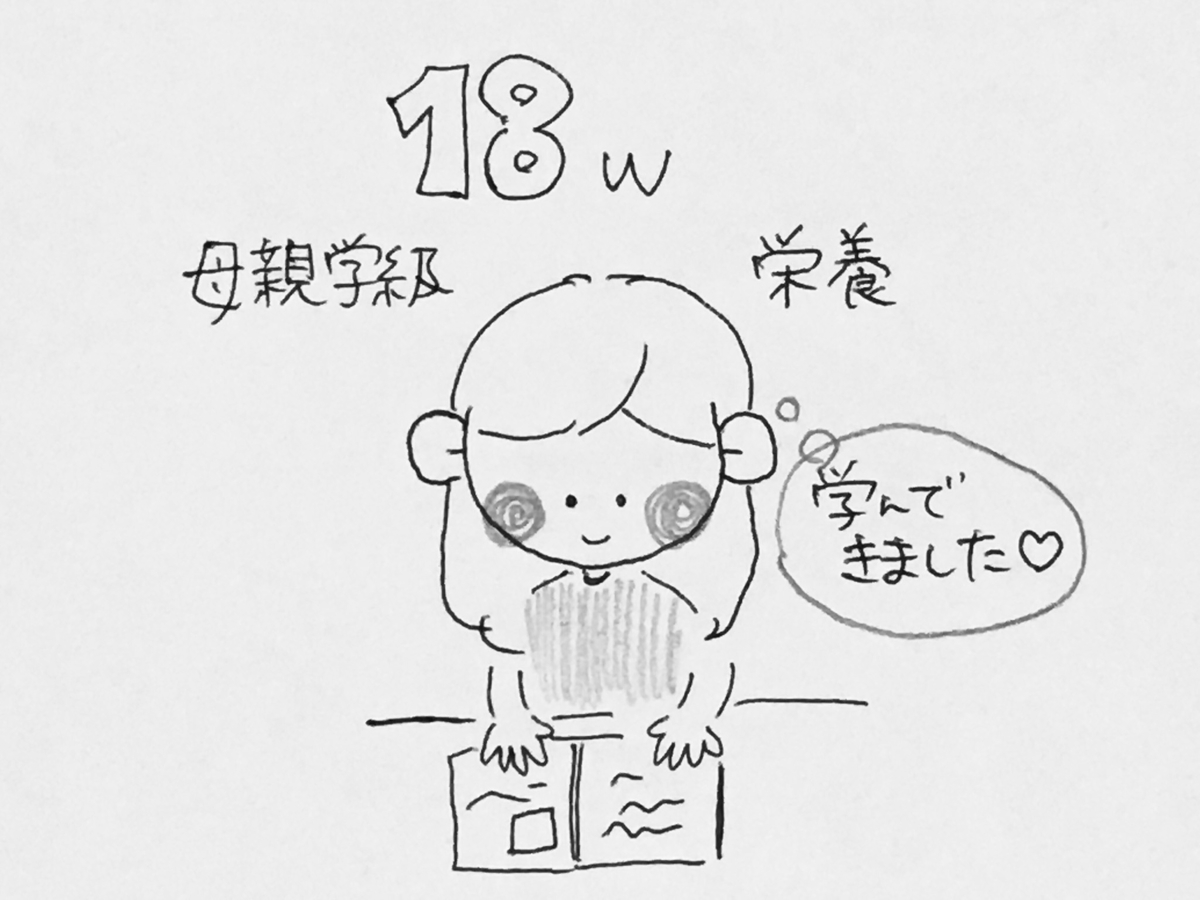 f:id:yamato0709:20190712163929j:plain