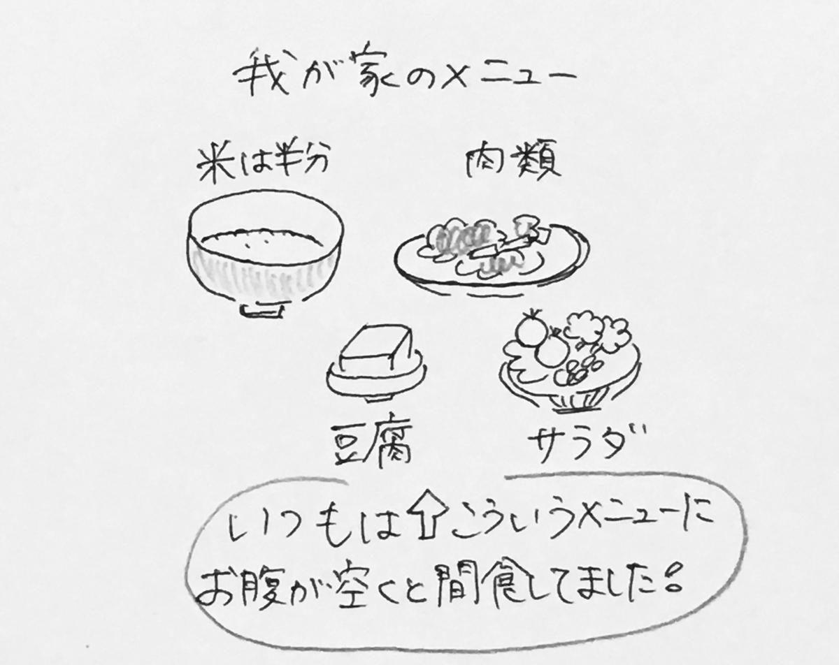 f:id:yamato0709:20190712163942j:plain