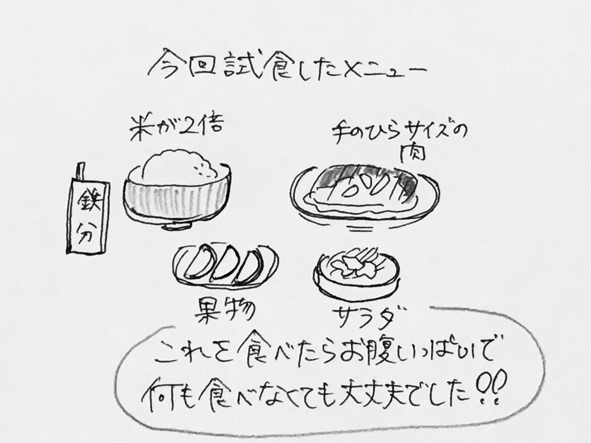 f:id:yamato0709:20190712163958j:plain