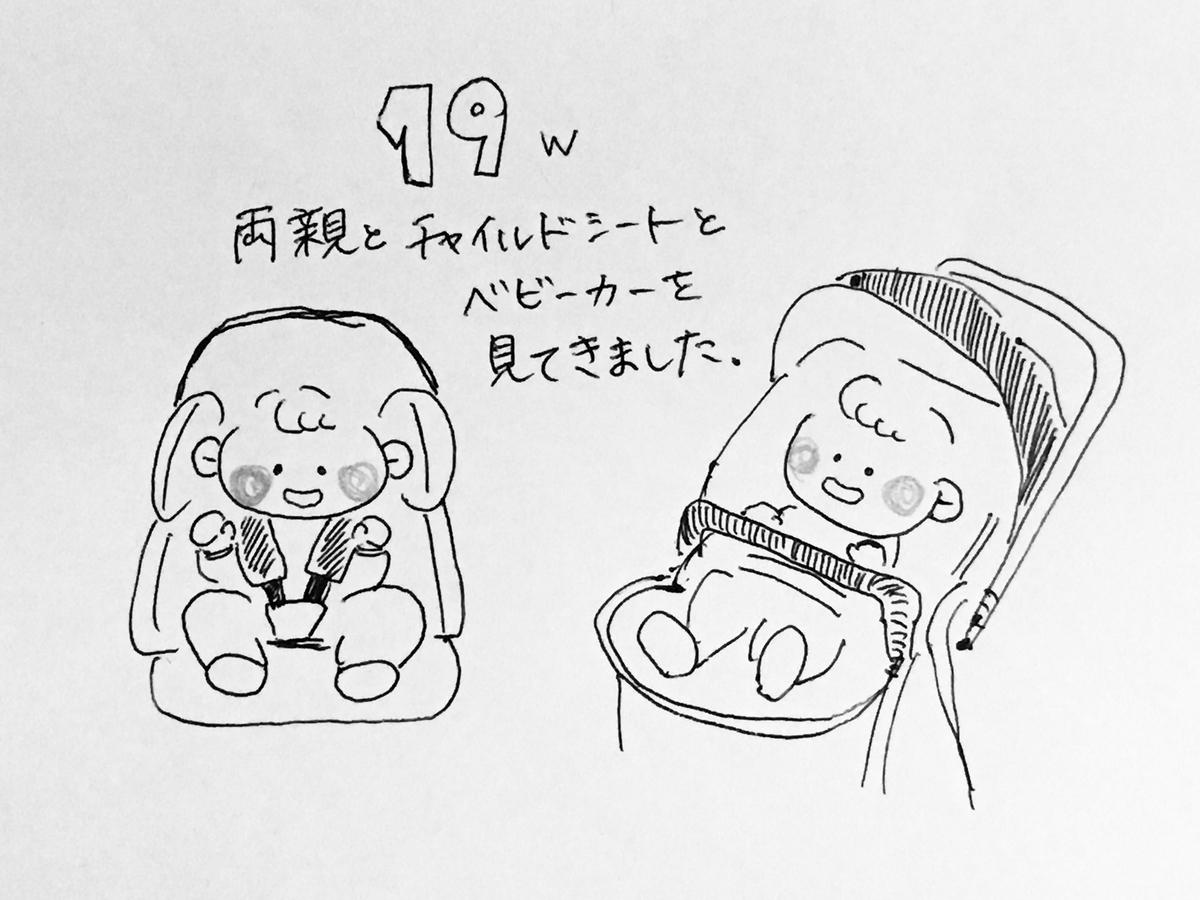 f:id:yamato0709:20190716082920j:plain