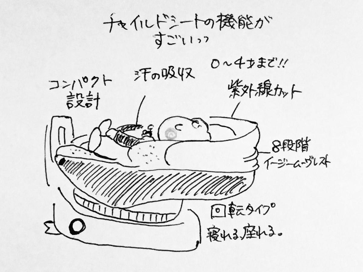 f:id:yamato0709:20190716083004j:plain