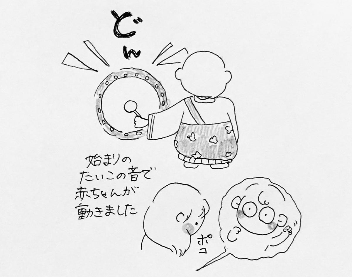 f:id:yamato0709:20190726084536j:plain