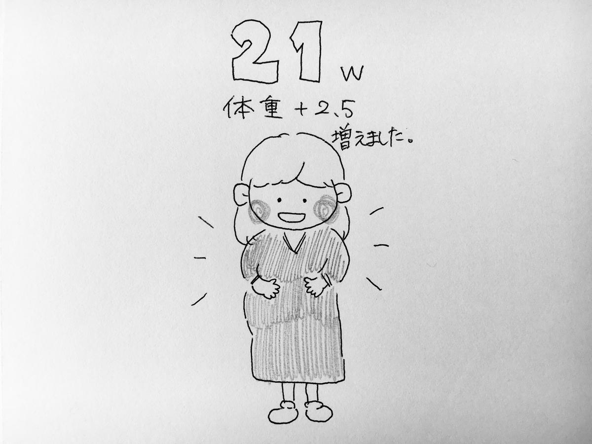 f:id:yamato0709:20190804100136j:plain