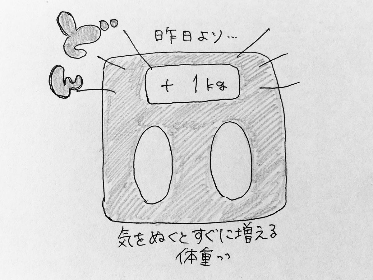 f:id:yamato0709:20190804100257j:plain