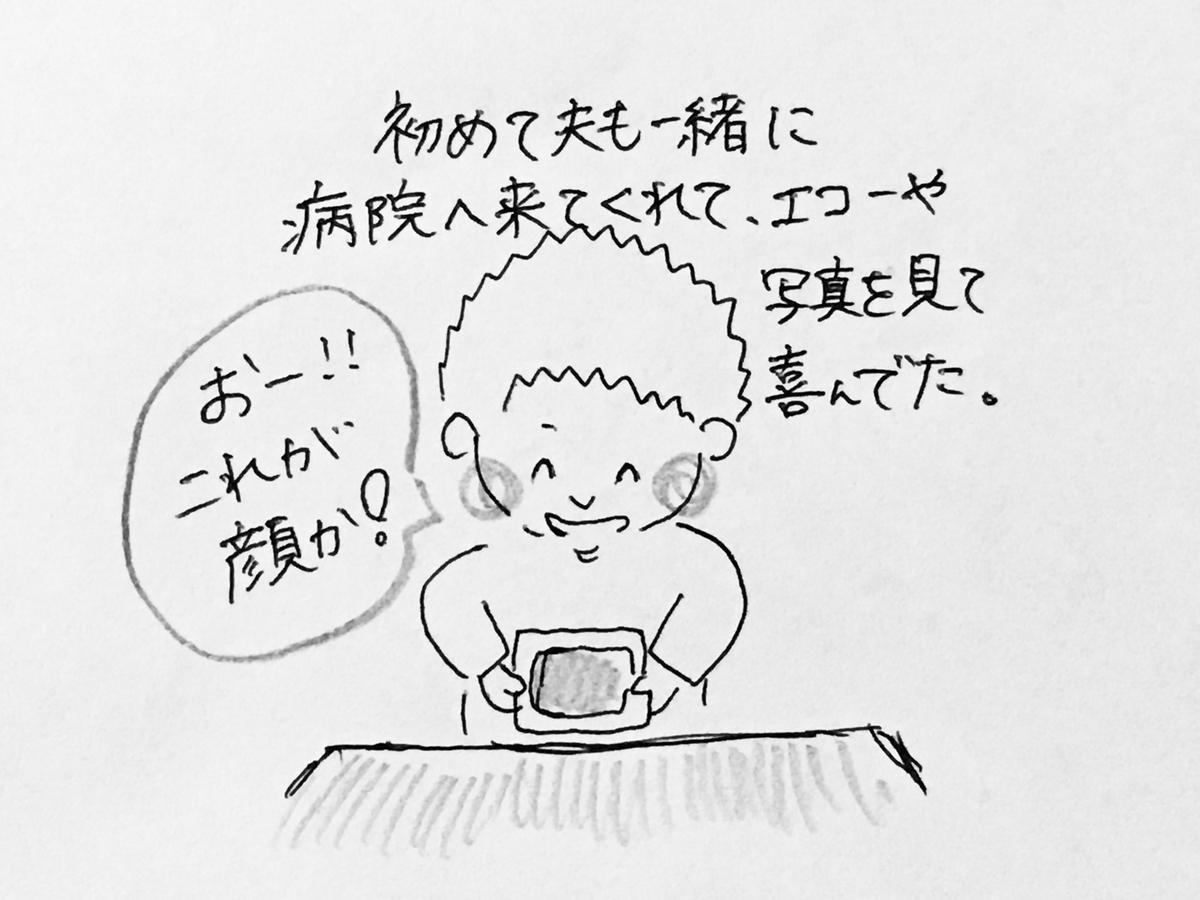 f:id:yamato0709:20190810190417j:plain