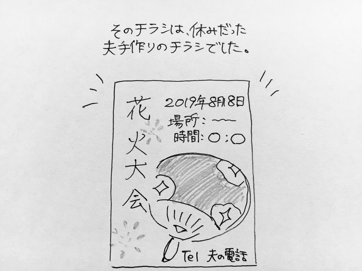 f:id:yamato0709:20190819175123j:plain