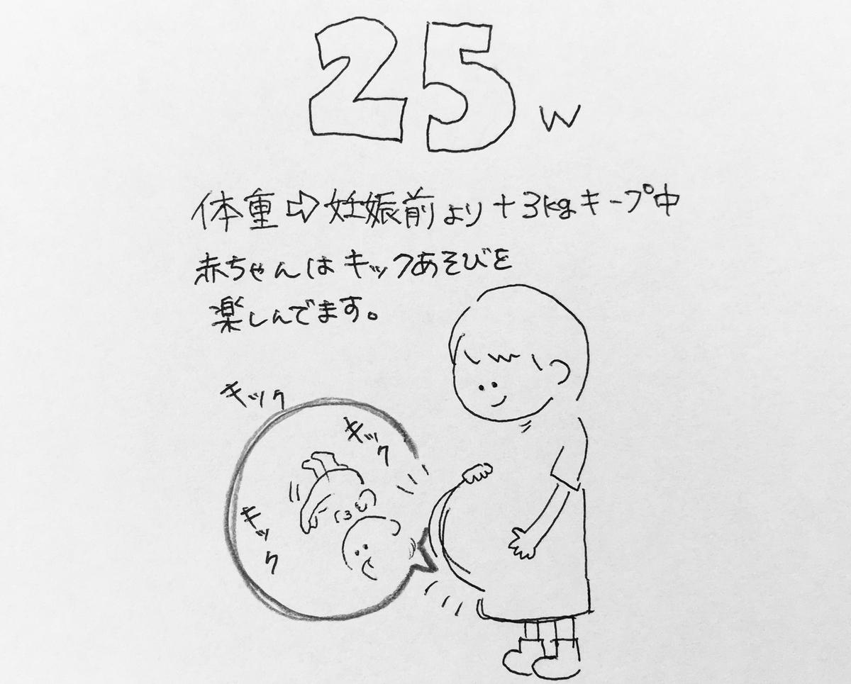 f:id:yamato0709:20190829143525j:plain