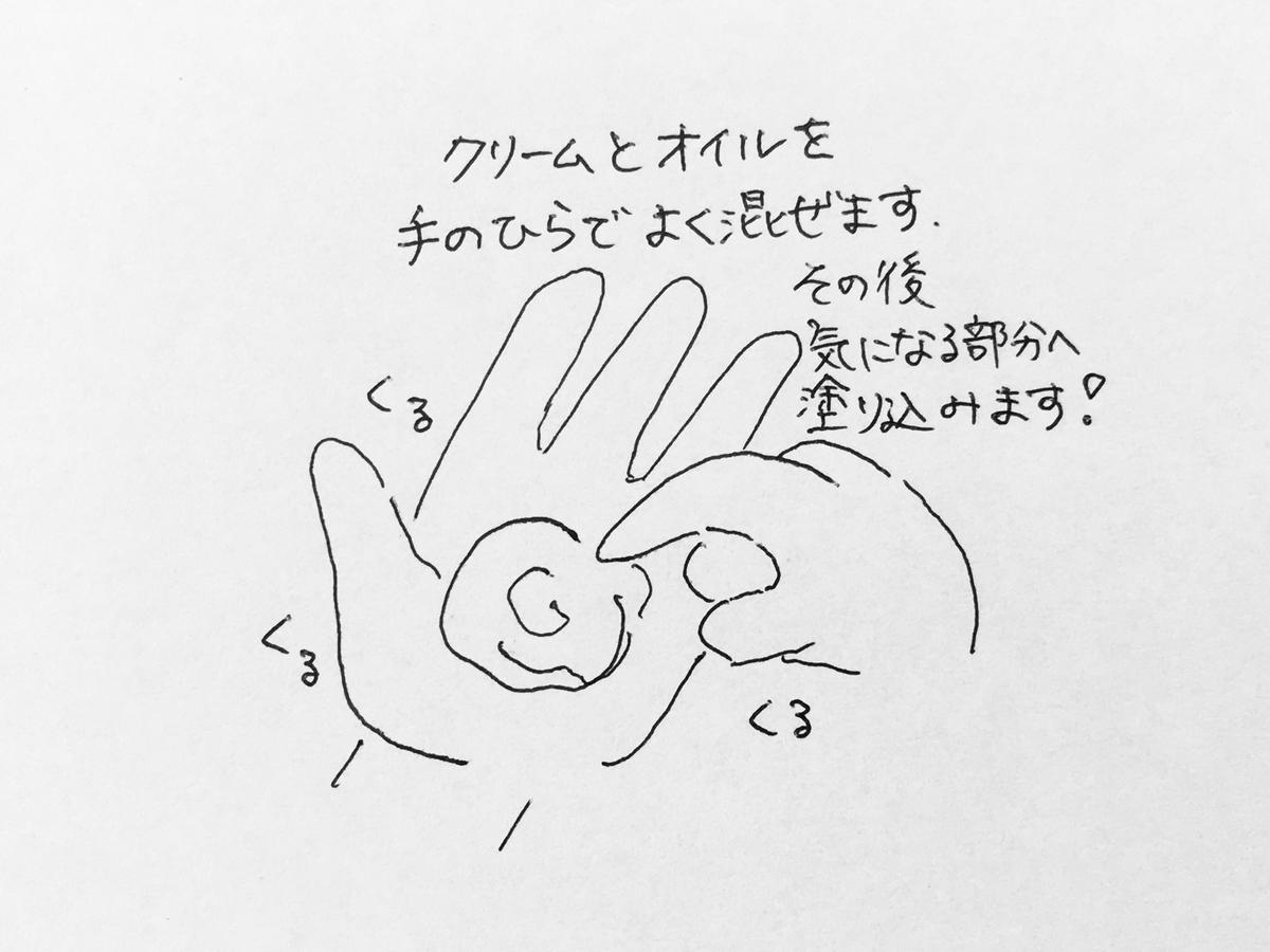 f:id:yamato0709:20190829150517j:plain