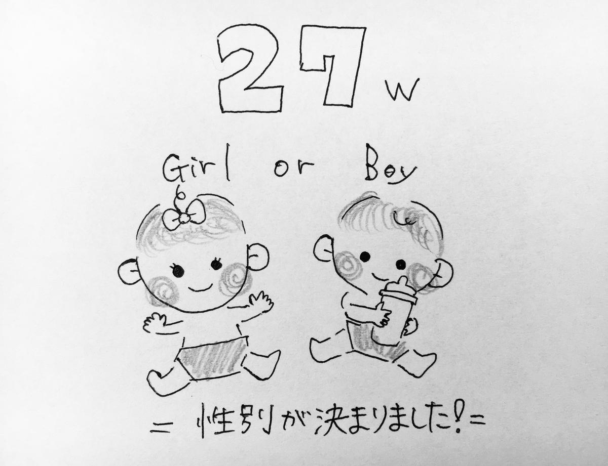 f:id:yamato0709:20190910091505j:plain