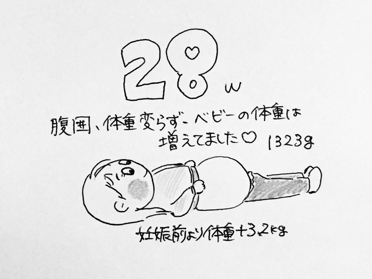 f:id:yamato0709:20190922202728j:plain