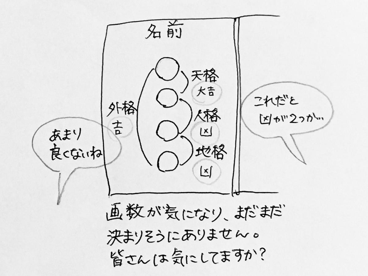 f:id:yamato0709:20190922202818j:plain