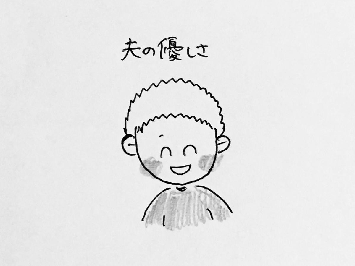 f:id:yamato0709:20190922203624j:plain
