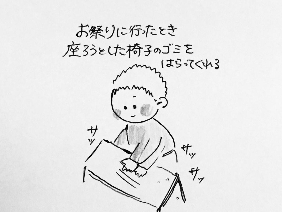 f:id:yamato0709:20190922203638j:plain